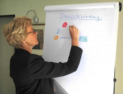 3grossmann-coaching-supervision
