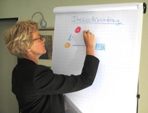 3grossmann-coaching-supervision